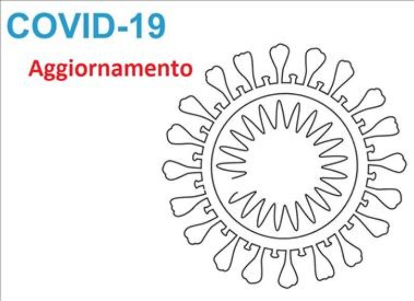 COVID19:  Obbligo di mascherina H24 per assembr...